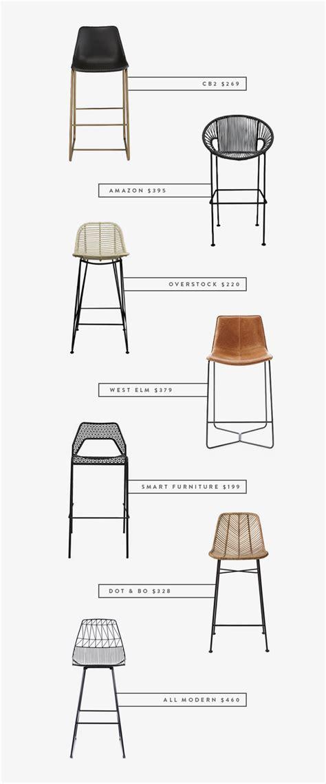 modern counter stools  backs roundup   perfect
