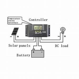 30 Amp Intelligent Solar Regulator With Lcd Screen