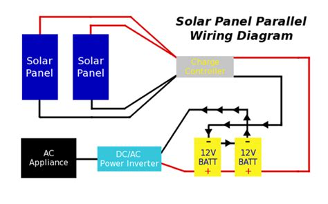 Power Solar Panel Subsystem Project Electrical