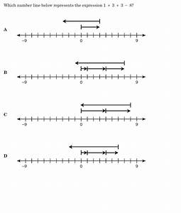 Adding And Subtracting Integers Number Line Game - adding ...