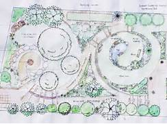 Garden Design And Planning Design Garden Design Layout Plans Landscaping Ideas