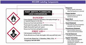 guide to updated ghs standards in canada europe and the With chemical label requirements