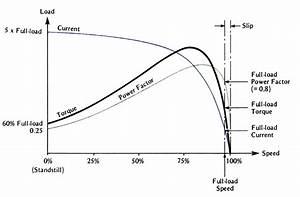 Fprd Induction Amp Meter Wiring Diagram