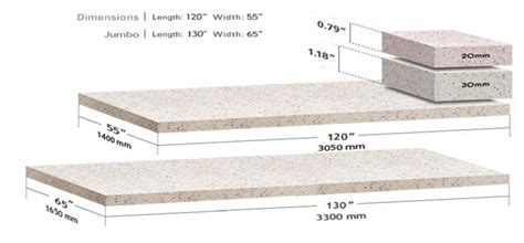 Silestone Countertop Thickness edge size
