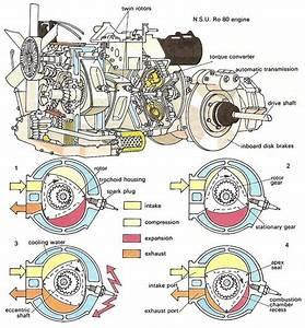 85 Rx7 Engine Ground Diagram