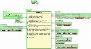 User Interaction And Interface Design With Uml  Purchase Gui