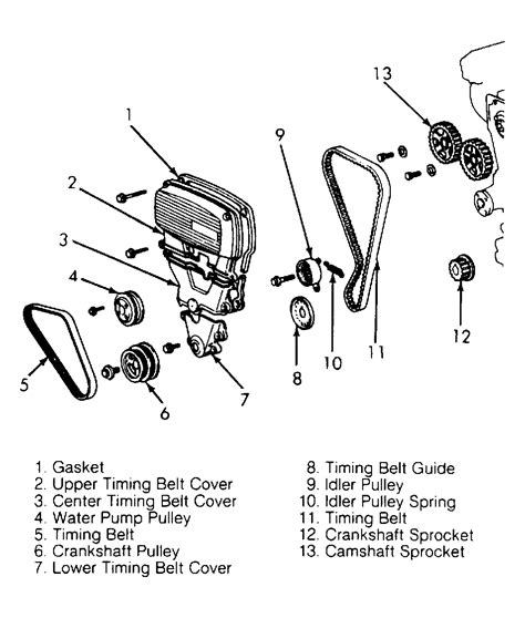 1990 Geo Prizm Engine Diagram by How To Replace Timing Belt 1992 Geo Prizm Service