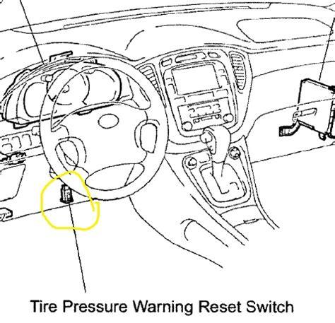 2011 toyota camry tire pressure light reset 2014 toyota camry tpms reset autos post