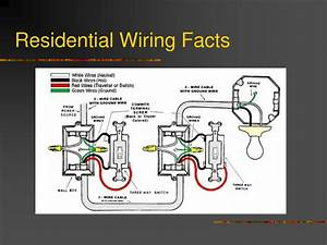 Simple House Wiring Diagram  Simple  Free Engine Image For User Manual Download