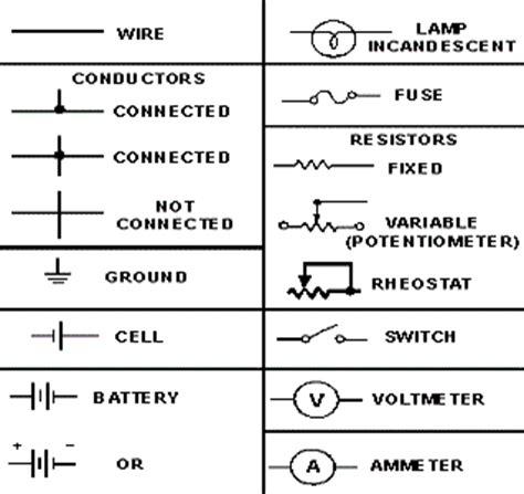 master automotive wiring diagrams  electrical symbols auto factsorg