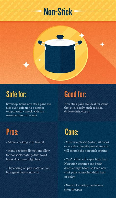 comparison  cookware materials fixcom