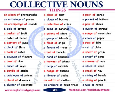Collective Nouns Singular Or Plural?  English Study Page