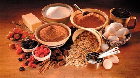 Functional Food Ingredient Market Industry Analysis, Growth,