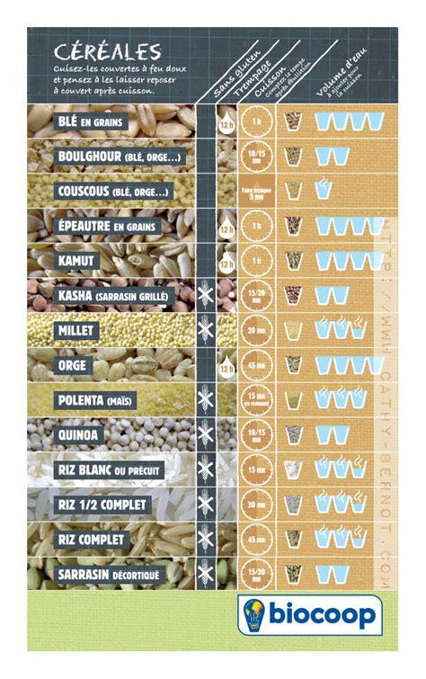 ail des ours cuisine les céréales dans l 39 alimentation végétarienne et ailleurs