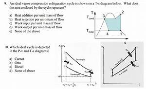 Solved  9  An Ideal Vapor Compression Refrigeration Cycle