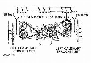 Quick Dohc Cam Timing Mark Question