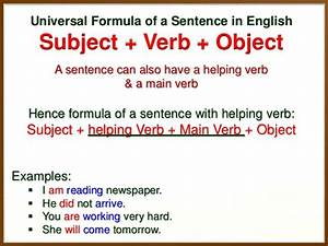 How To Transform Sentences Of English From Positive To Negative Or In U2026
