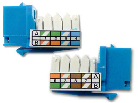 Ethernet Keystone Wiring by How To Punch Rj45 Keystone Jacks Computer Cable Store