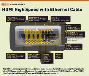 Do Ethernet Over Hdmi Injectors Exist And If So What Are