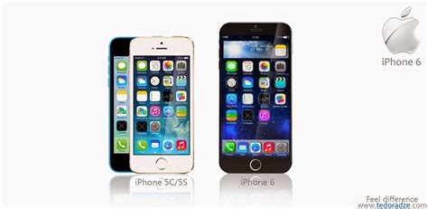 iphone ios iphone 6 with ios 9 features 4 7 inch display