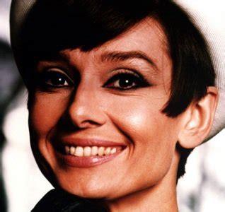 Makeup в стиле Одри Хепберн Makeup Все о макияже на сайте ИЛЬ ДЕ БОТЭ