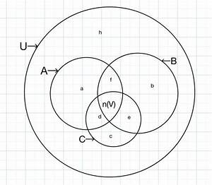 The Accompanying Venn Diagram Shows The Number Of Elements