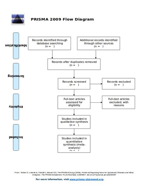 flow chart template word examples  examples