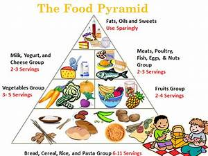 Food = Fuel for my Body. - ppt video online download