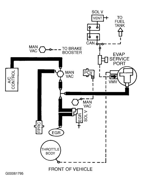 Need Vacuum Diagram For The Ford Explorer Sport