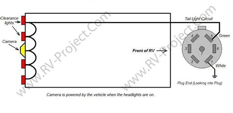 Wireing Diagram For Back Up For Motor Home by Adding A Furrion Observation Backup To The Rv