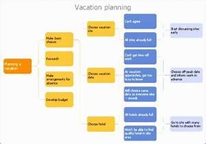 9 Excel Process Flow Template - Excel Templates