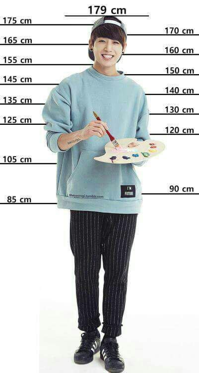 165 Cm Height To Feet Size Photographic Height Weight Chart 5 5 140 Lbs Bmi 24