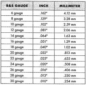 Wire Gauges And Soldering Tools
