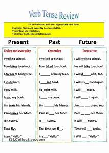 Simple English Grammar Tenses Chart Revision Of Verb Tenses Present Past And Future Verb