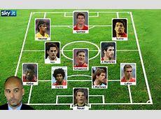 Bayern Munich Le onze de Pep Guardiola imaginé par Sky Italia