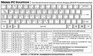 Download Bijoy Keyboard Layout  Pdf