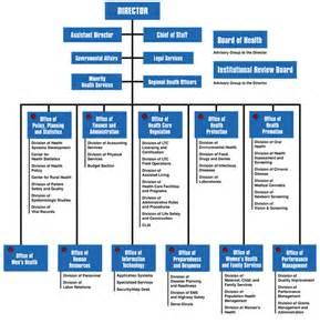 Experian Help Desk Healthcaregov by About Idph Idph