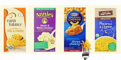 Cheese Mac Macaroni Boxed Brands Ultimate Know
