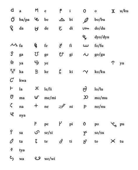 afaka syllabary wikiwand