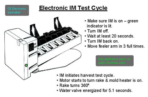 test cycle manual harvest   ge electronic icemaker