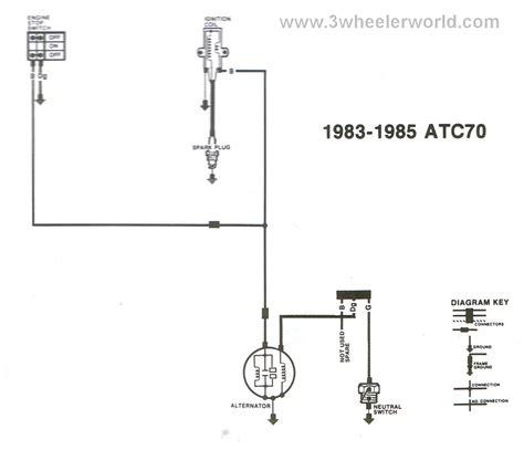 1985 honda atc 70 wiring diagram wiring diagram and schematic design points