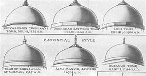 Types of domes in Islamic/Indo-Islamic architecture © 'A ...