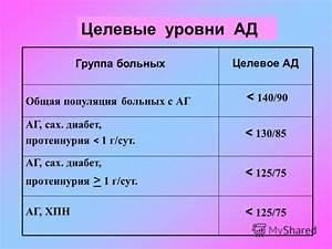 Гипертония препараты диуретики