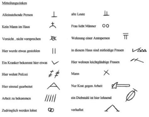 Wie Markieren Einbrecher Häuser by Gaunerzinken Und Haust 252 Rbettler Seite 4 Allmystery