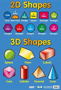 2D & 3D Shapes poster by Chart Media | Chart Media