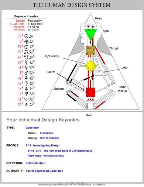 human design free chart your human design 187 incarnation cross of consciousness