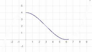 Wendestellen Berechnen : modellierung durch graph einer ganzrationalen funktion mathehilfe24 ~ Themetempest.com Abrechnung