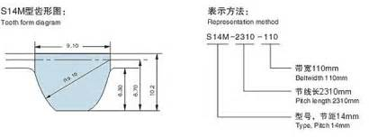 Rubber Timing Belt Power Transmission Belts Type 3m 5m 8m