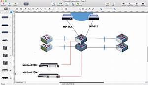 Convert Ms Visio Vsd Files To Conceptdraw Diagram