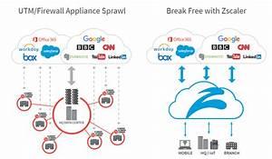 Cloud Ngfw Firewall